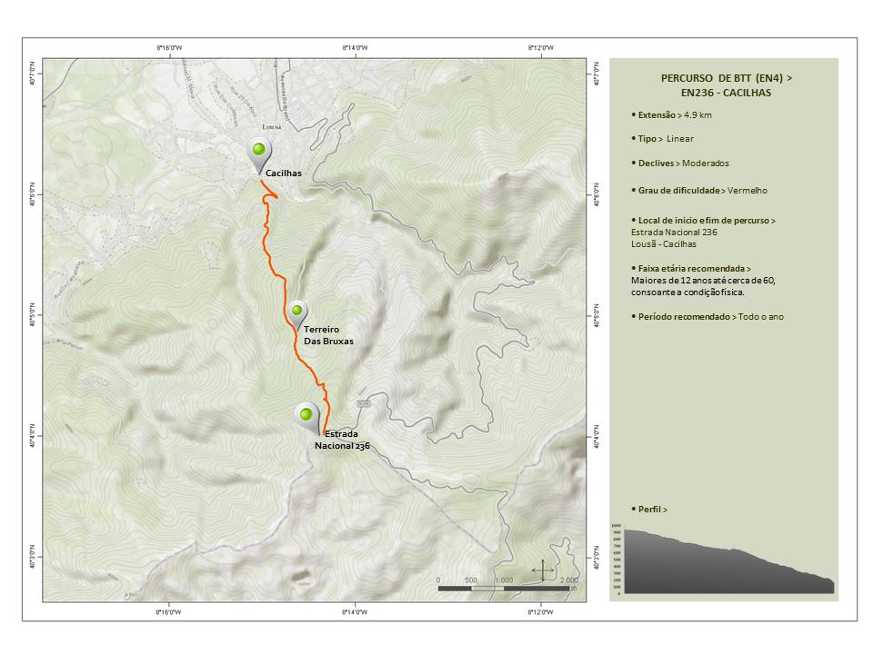 Percurso de BTT - Downhill (EN4) EN236-Cacilhas