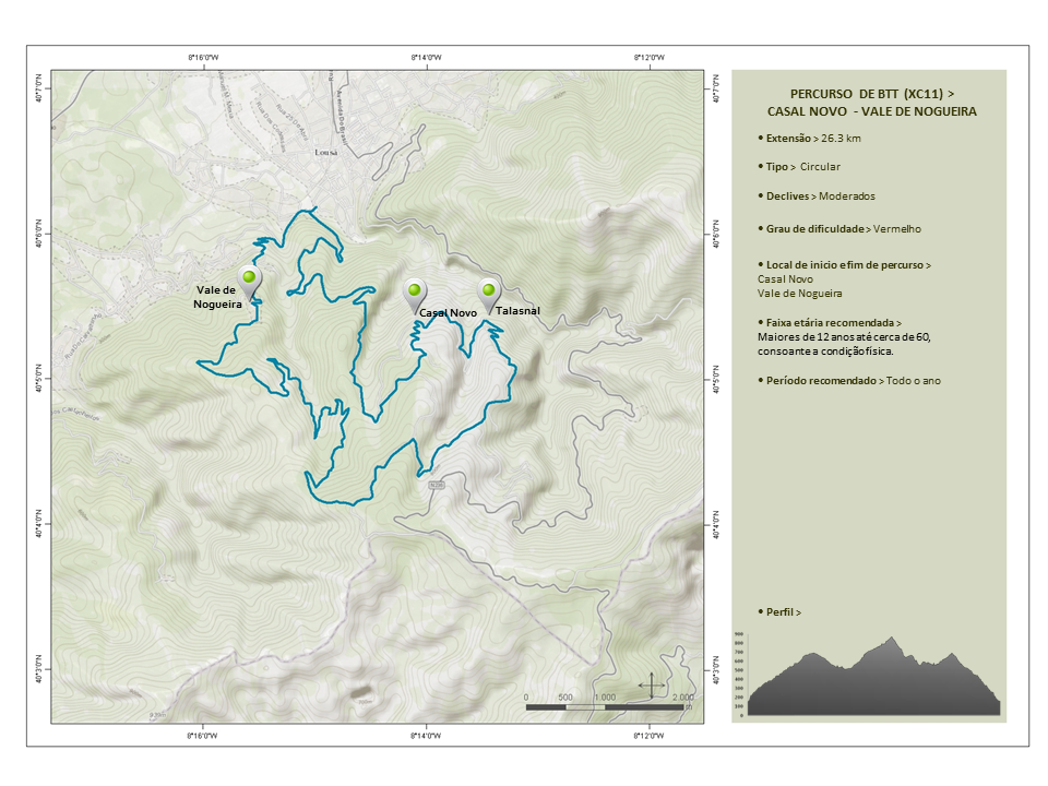 Percurso de BTT - Downhill (XC11) Casal Novo-Vale Nogueira