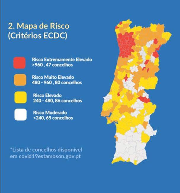 COVID-19 – Lousã na lista de concelho de risco elevado.